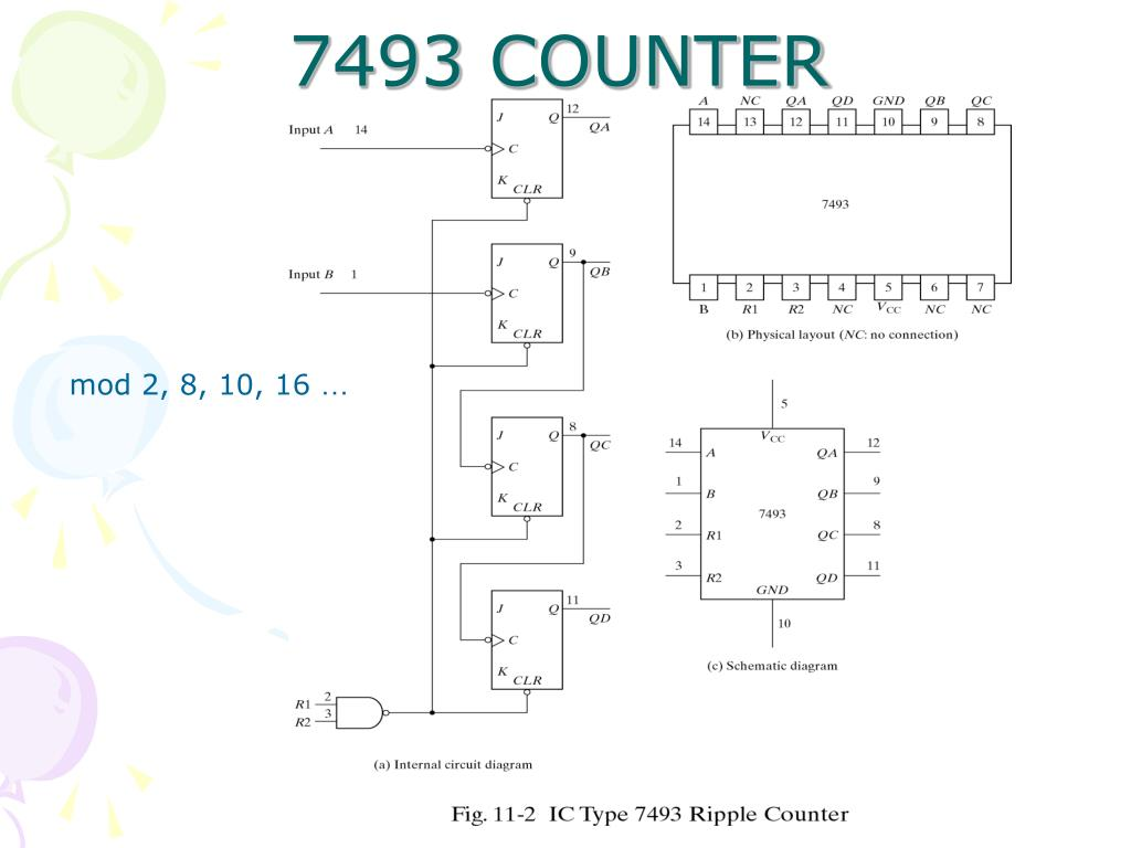 hight resolution of 7493 counter mod 2 8 10 16