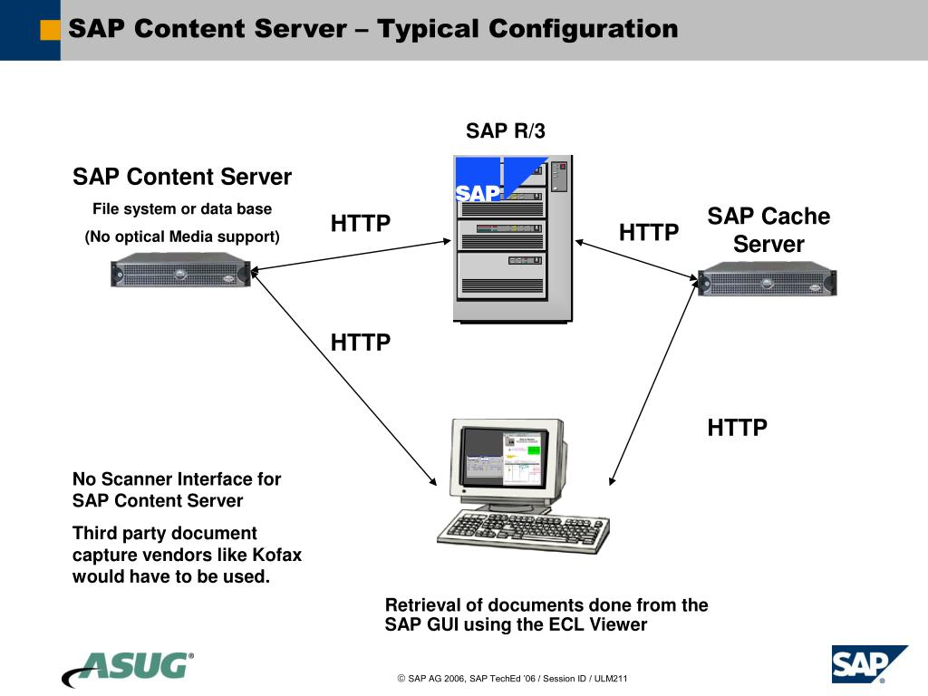 hight resolution of sap content server