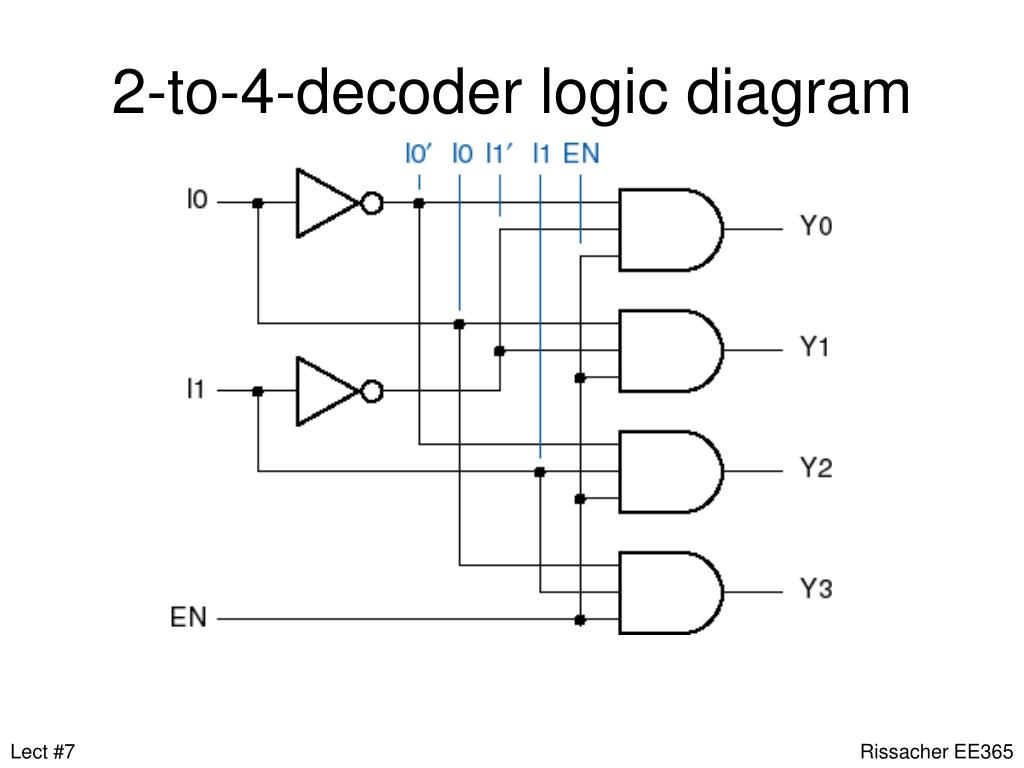 [DIAGRAM] 4 To 16 Decoder Logic Diagram