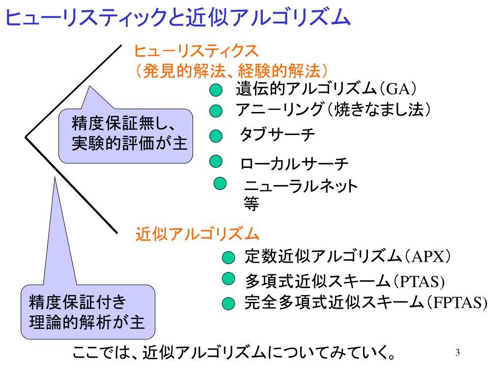 PPT - 13 .近似アルゴリズム PowerPoint Presentation, free download - ID:159549