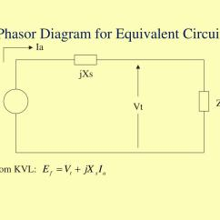 How To Make A Phasor Diagram Dish Network Wiring Ppt Module G1 Electric Power Generation And Machine