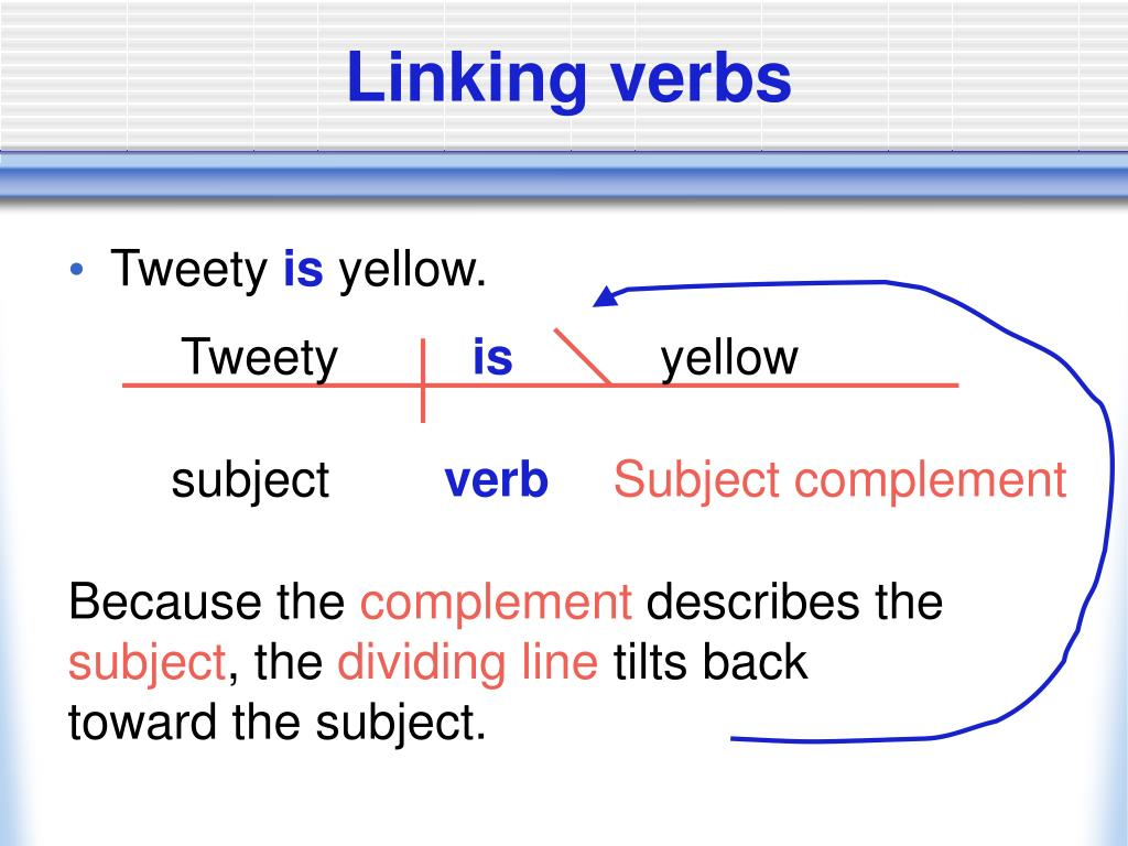Diagramming Object Complements Linking Verbs