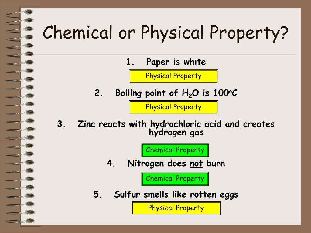 Hydrogen Gas A Chemical Property Of Hydrogen Gas