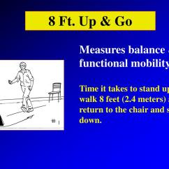 Chair Stand Test Measure Folding With Side Table Ppt Introduction To Senior Fitness Powerpoint
