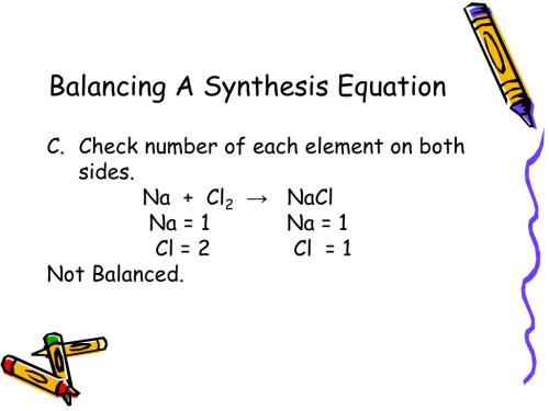 small resolution of Balancing Equations Worksheet Na O2   Printable Worksheets and Activities  for Teachers