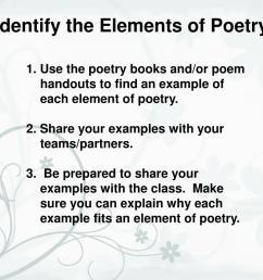 Worksheet Elements Of Poetry   Printable Worksheets and Activities for  Teachers [ 768 x 1024 Pixel ]