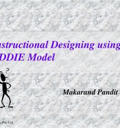 instructional designing using addie model powerpoint ppt presentation [ 1024 x 768 Pixel ]