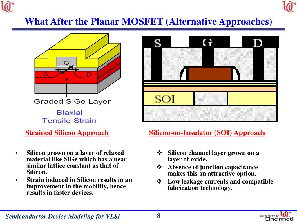 PPT - Silicon on Insulator MOSFET Technology: Design and Evolution of the Modern SOI Fully-depleted MOSFET PowerPoint Presentation - ID:220085