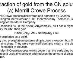 extraction of gold from the cn solution a merrill crowe process  [ 1024 x 768 Pixel ]