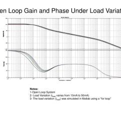 Single Phase Voltage Drop Formula 2001 Ford Taurus Radiator Hose Diagram Ppt Low Out Regulators Powerpoint