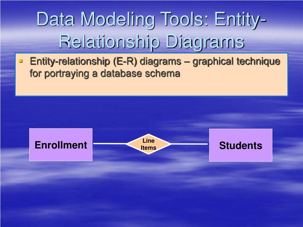 database entity relationship diagram tool sears model 110 parts ppt design using the rea data powerpoint