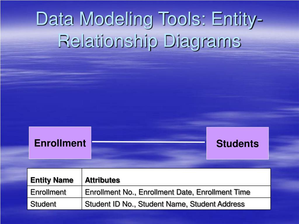 data model entity relationship diagram jeep cherokee stereo wiring ppt database design using the rea powerpoint