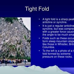 Diagram Of Fold Mountains Formation Diagramming Indirect Objects Ppt Folding And Faulting Powerpoint Presentation Id 229449