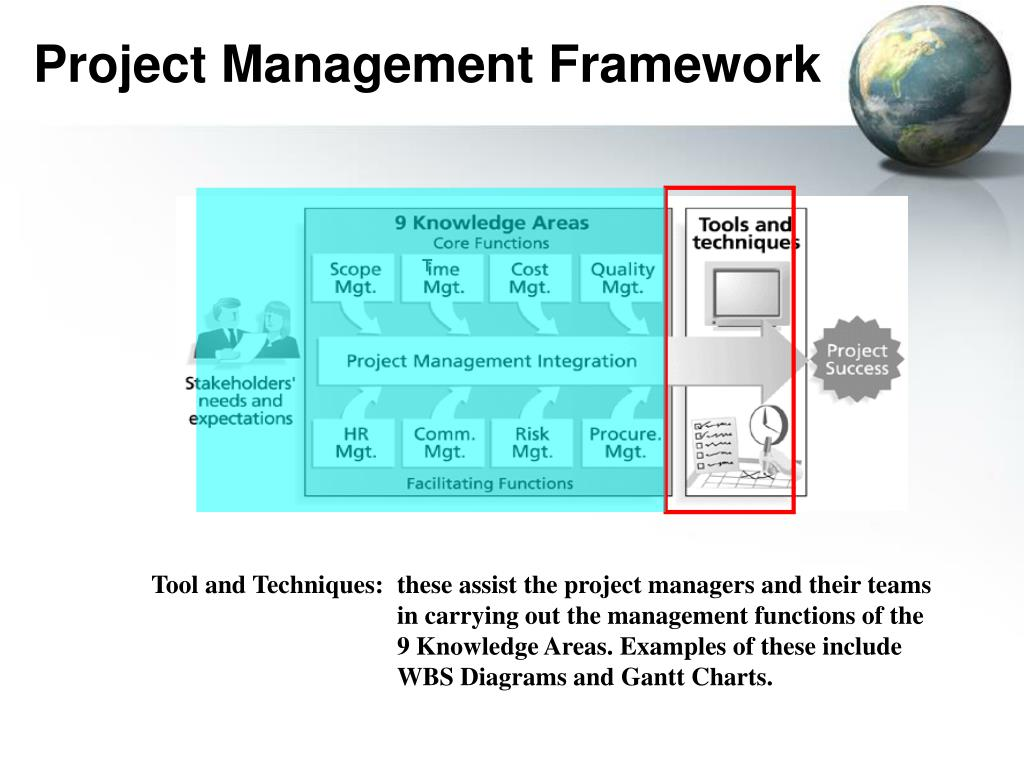pmi knowledge areas diagram 95 dodge ram 3500 radio wiring ppt managing cost overruns on projects powerpoint