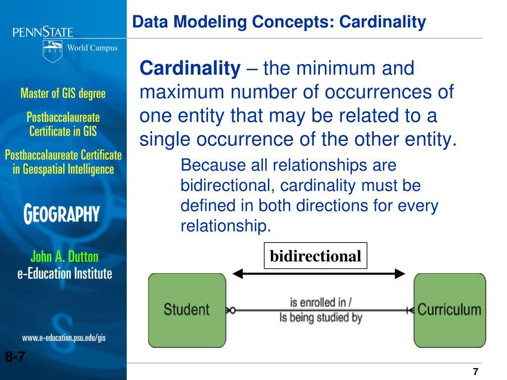 data model entity relationship diagram 2004 titan fuse box ppt introduction to diagrams