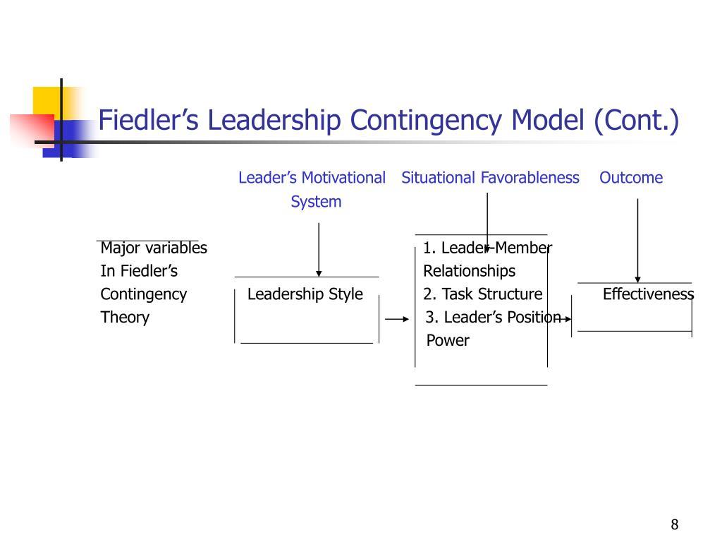 situational leadership model diagram lucas 3 wire alternator wiring ii
