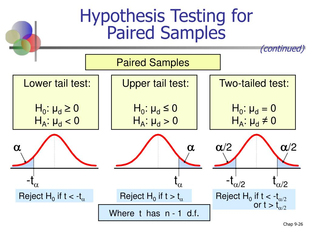 Hypothesis Testing Worksheet With Solutions
