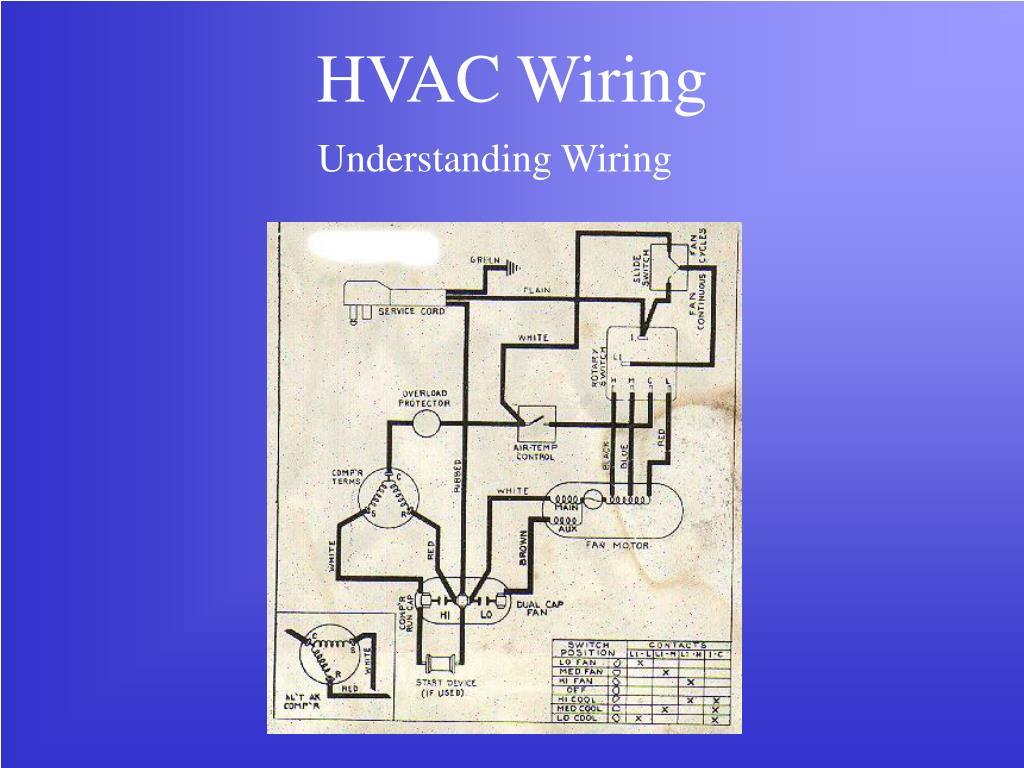 Hvac Fan Control Relay Diagram Trusted Wiring Diagrams Indoor Schematic Interposing