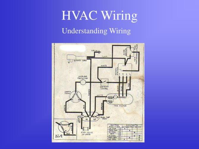 ppt  hvac wiring powerpoint presentation free download