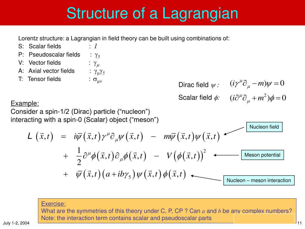 PPT - The Origin of CP Violation in the Standard Model PowerPoint Presentation - ID:255769