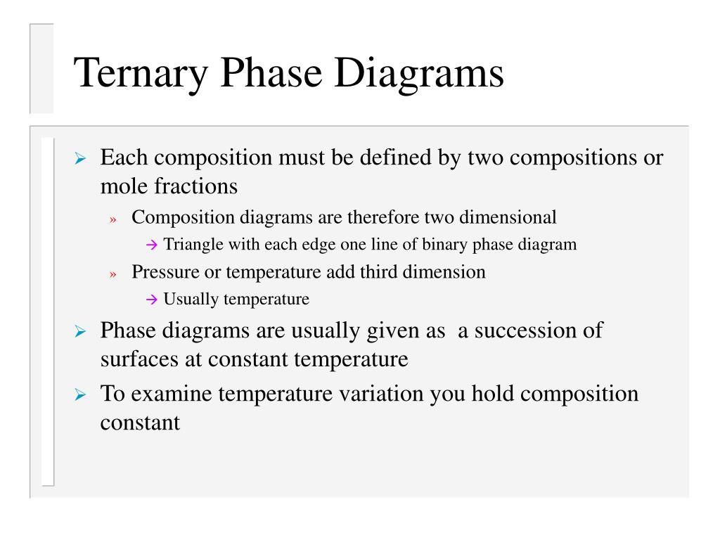 hight resolution of pressure phase diagram
