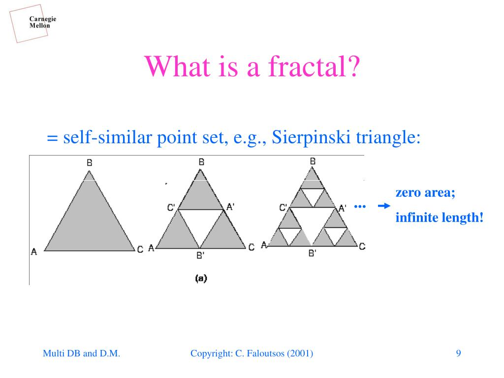 Ppt Introduction To Fractals And Fractal Dimension