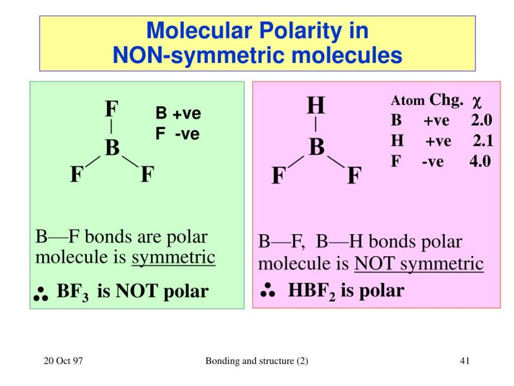 medium resolution of h2co lewis structure polar
