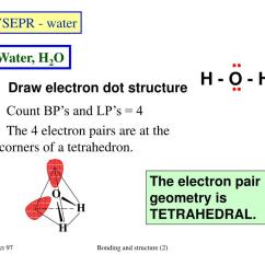 H2o Dot Diagram Vw Golf Mk5 Radio Wiring Ppt Chemical Bonding And Molecular Structure Chapter 9