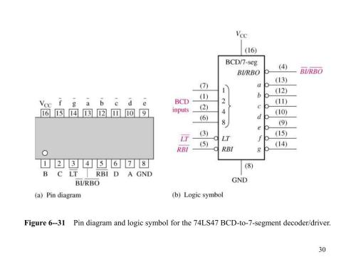 small resolution of figure 6 31 pin diagram and logic symbol for the 74ls47