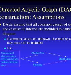 directed acyclic graph dag construction assumptions  [ 1024 x 768 Pixel ]