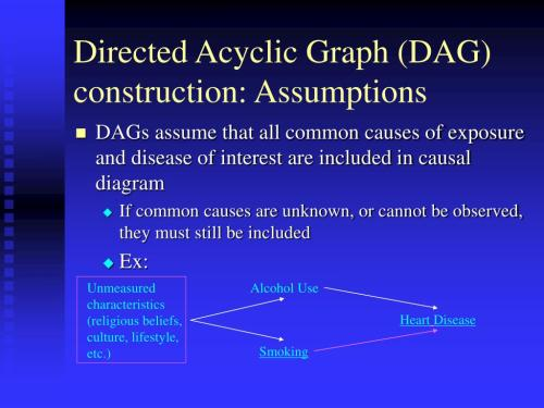 small resolution of directed acyclic graph dag construction assumptions
