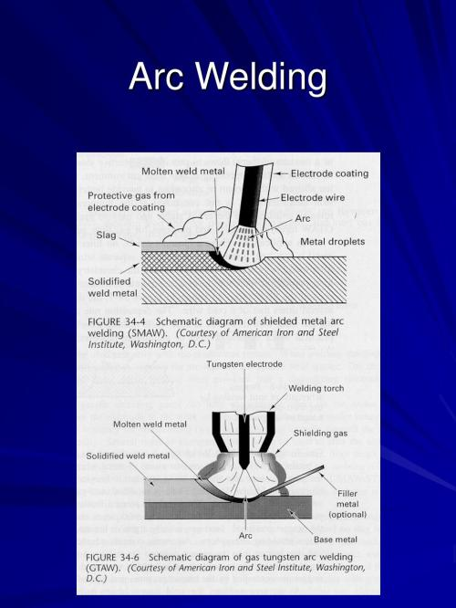 small resolution of arc welding