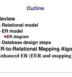outline review relational model er model er diagram database design steps er to relational mapping algorithm enhanced er eer and mapping  [ 1024 x 768 Pixel ]
