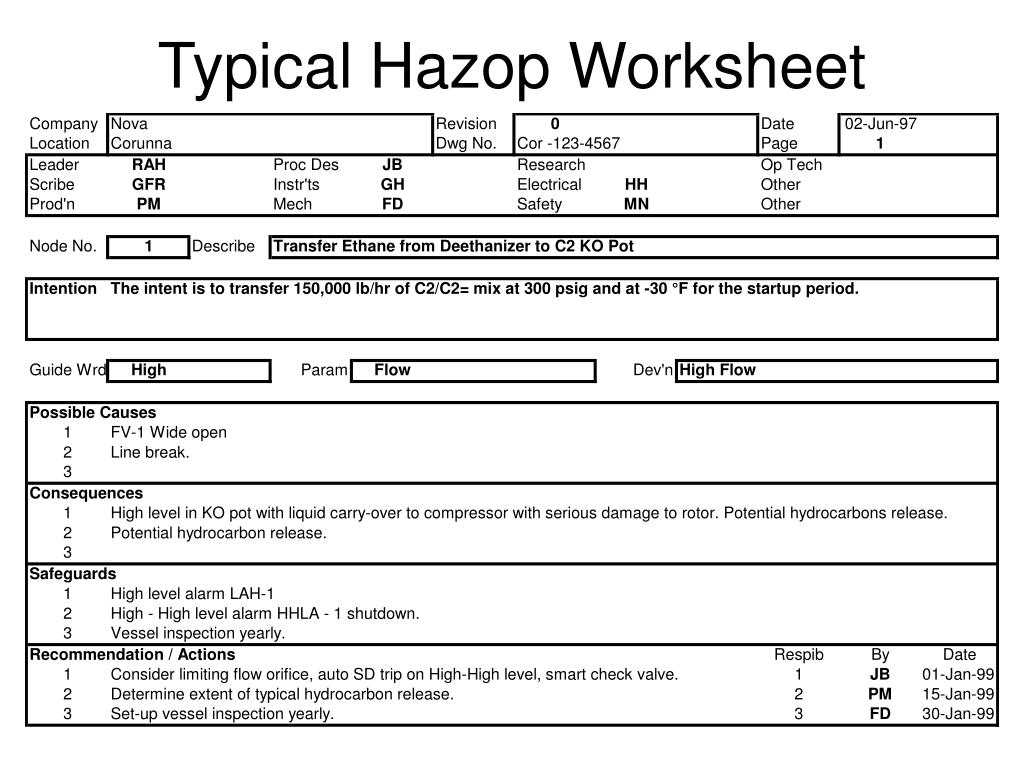 54 Info Sample Hazop Worksheet Download Doc Zip