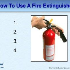 Fire Extinguisher For Kitchen Use Tall Pantry Ppt Safety And Powerpoint