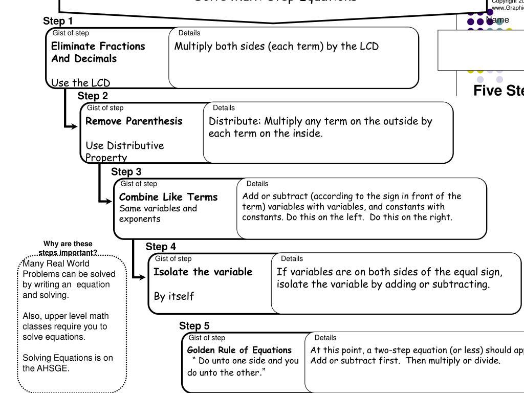 Science Grade 3 Step Algebra Equations Worksheets