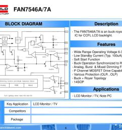 fan7546a 7a code s block diagram description the fan7546a 7a is an buck royer inverter driver ic for ccfllcd backlight features wide range operating  [ 1024 x 768 Pixel ]