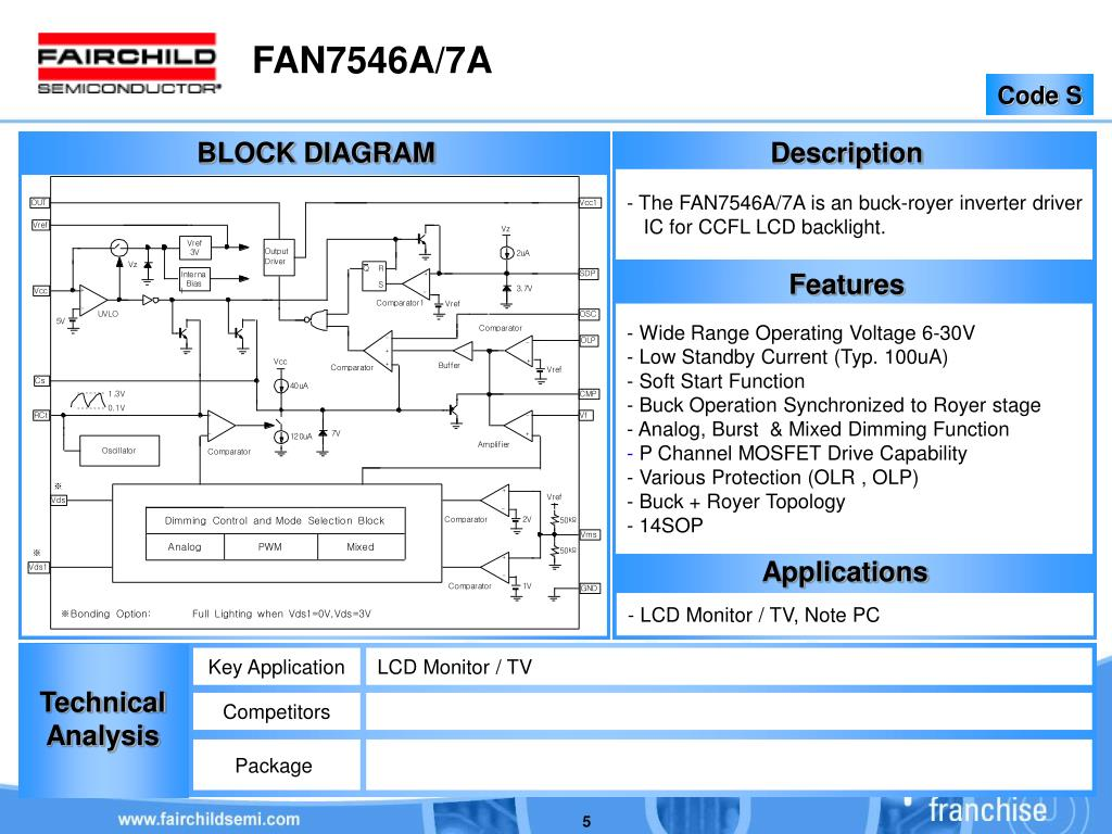 hight resolution of fan7546a 7a code s block diagram description the fan7546a 7a is an buck royer inverter driver ic for ccfllcd backlight features wide range operating