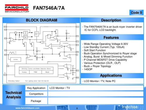 small resolution of fan7546a 7a code s block diagram description the fan7546a 7a is an buck royer inverter driver ic for ccfllcd backlight features wide range operating