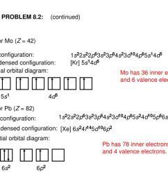 full configuration condensed configuration partial orbital diagram 5s1 4d5 full configuration condensed configuration partial orbital diagram 6s2 6p2  [ 1024 x 768 Pixel ]