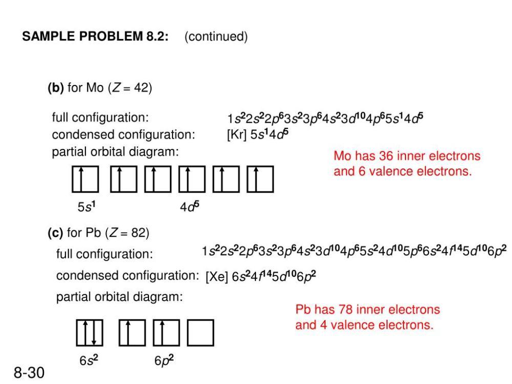 medium resolution of full configuration condensed configuration partial orbital diagram 5s1 4d5 full configuration condensed configuration partial orbital diagram 6s2 6p2