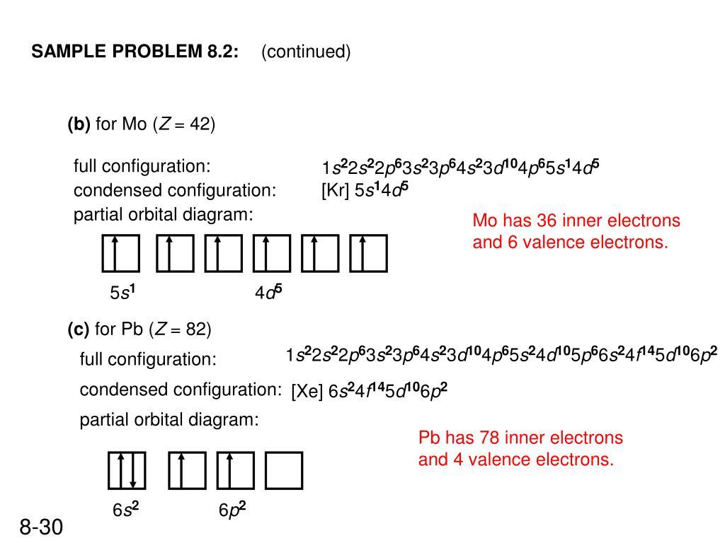 hight resolution of full configuration condensed configuration partial orbital diagram 5s1 4d5 full configuration condensed configuration partial orbital diagram 6s2 6p2