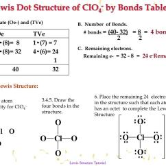 Electron Dot Diagram For Chlorine Plano Concave Lens Ray Ppt Drawing Lewis Structures A Tutorial On Writing