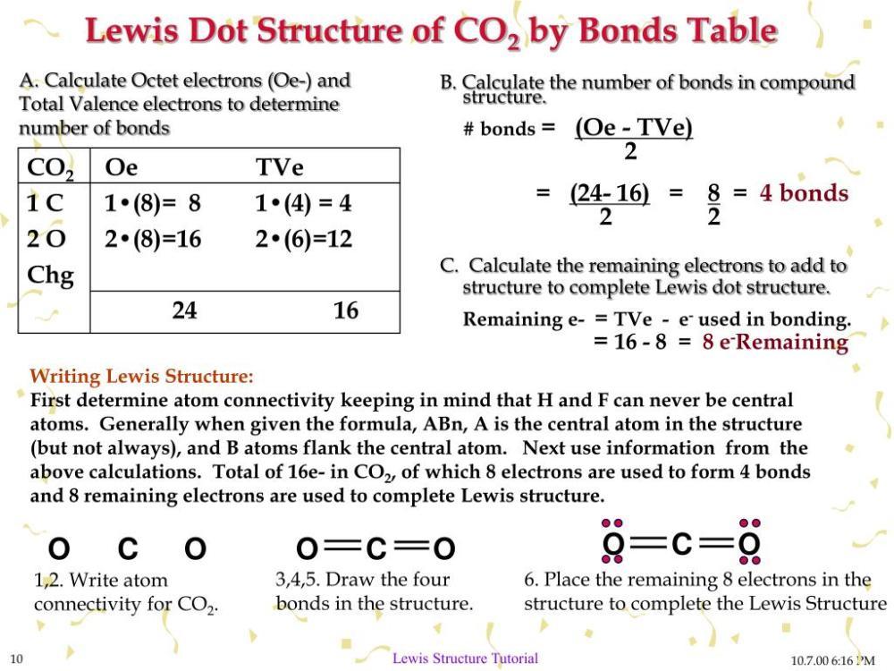 medium resolution of o o c c o o o c o lewis dot