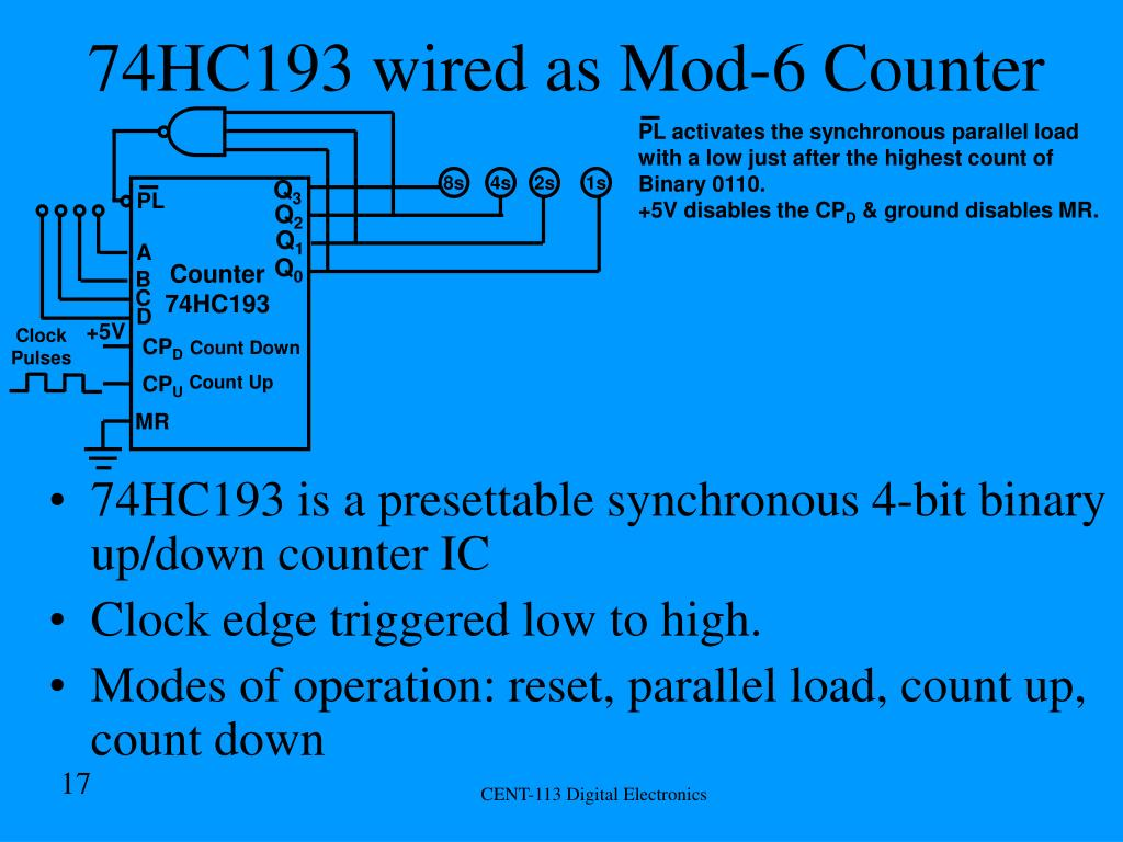 hight resolution of pl activates the synchronous parallel load with