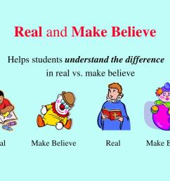 Make Believe Or Real Habitat Worksheet   Printable Worksheets and  Activities for Teachers [ 768 x 1024 Pixel ]