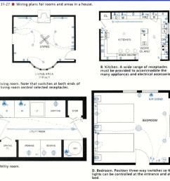 electrical plan [ 1024 x 768 Pixel ]