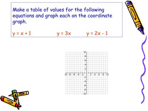small resolution of Coordinate Plane Ordered Pairs Worksheets   Printable Worksheets and  Activities for Teachers