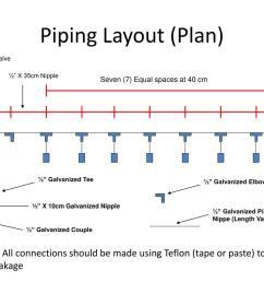 piping layout plan  [ 1024 x 768 Pixel ]