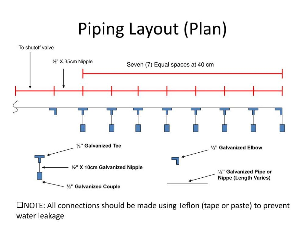 medium resolution of piping layout plan